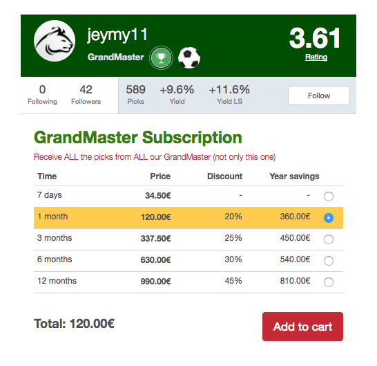 The GrandMaster subscription